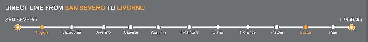 Bus line San Severo-Livorno