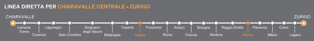 Linea bus Petronà-Lavena Ponte Tresa. Fermate Capua-Parma