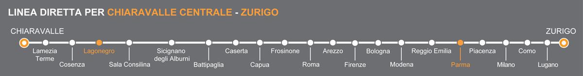 Linea bus Petronà-Lavena Ponte Tresa. Fermate Lagonegro-Parma