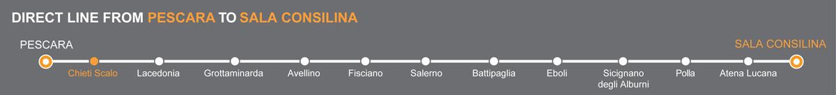 Bus Chieti-Sala Consilina, travel by bus to Campania region