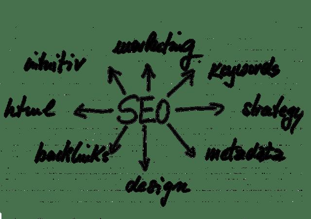 De myths over authority en content