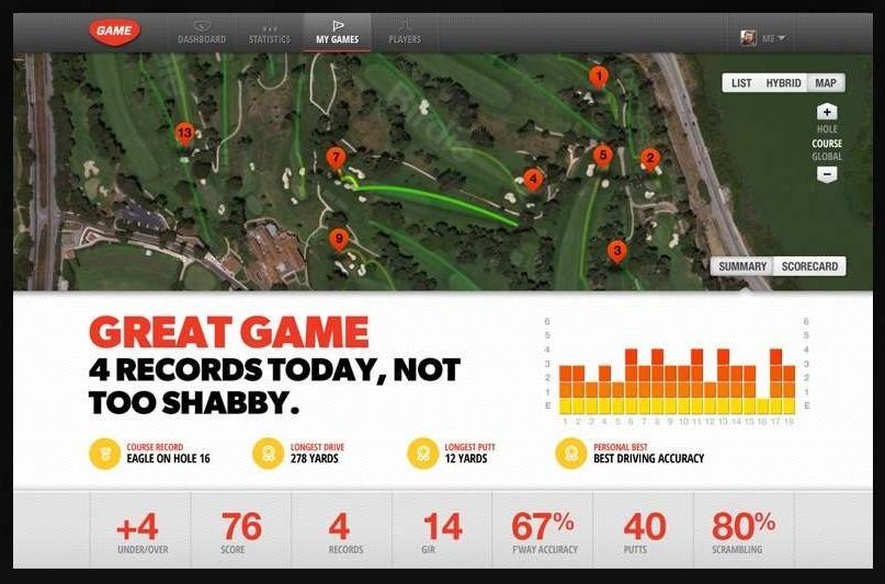 Game Golf App
