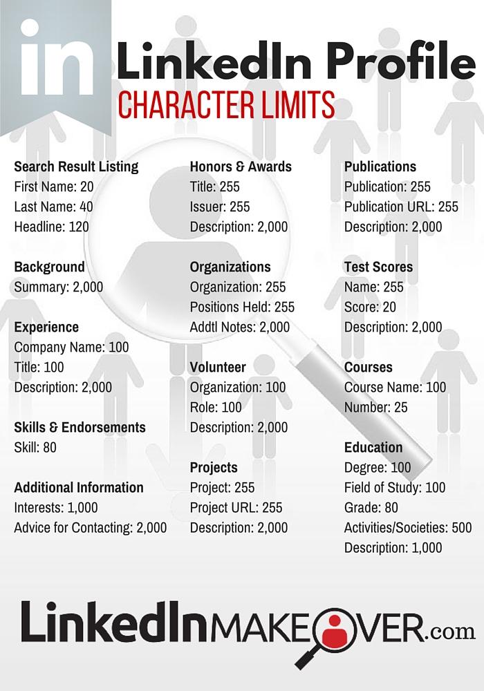 LinkedIn Profile Character Limits