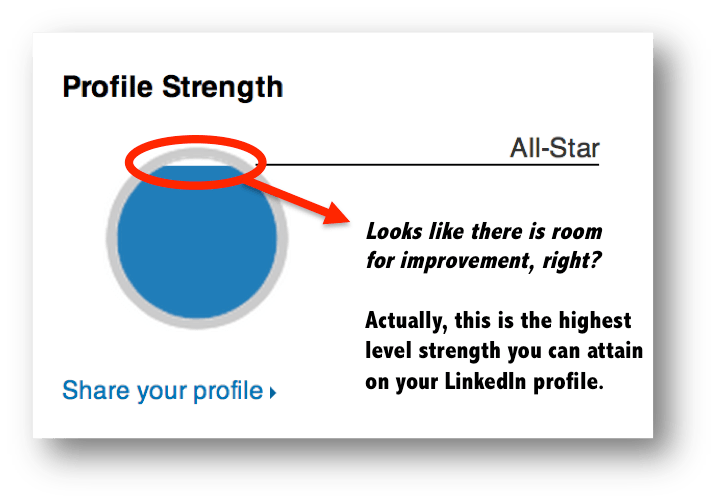 7 easy ways to improve your linkedin profile strength