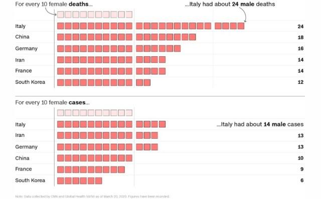 Morti uomini e donne