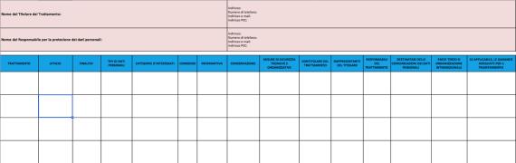 esempio di registro trattamento dati, regolamento privacy 2018