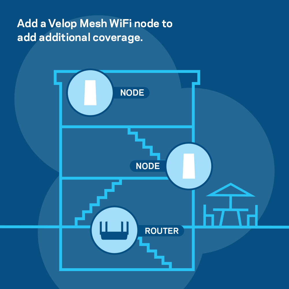 House with Mesh WiFi Nodes Diagram
