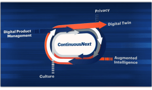 Gartner ContinuousNext