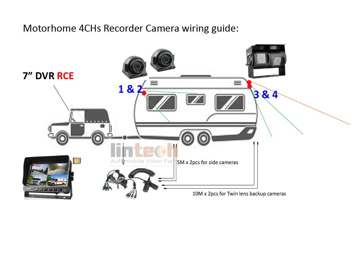 Car Suv With A Towing Motorhome Camera System