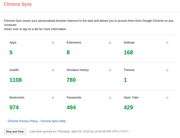 chrome sync data dashboard