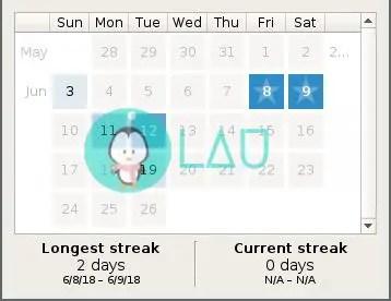 focuswriter daily streaks