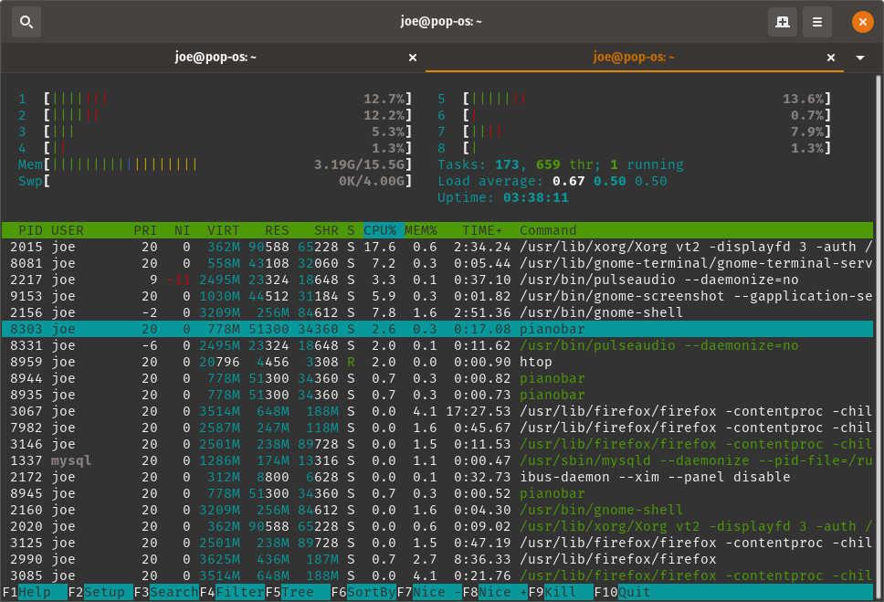 Pianobar's resource usage displayed in htop