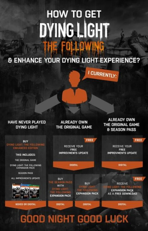 how_to_get_dyinglight_enhanced_editions_and_the_following_expansion