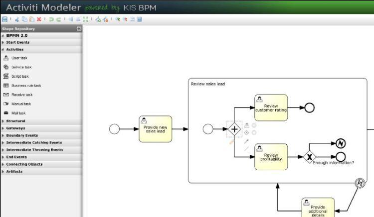 Activiti - lightweight, java-centric open-source BPMN engine