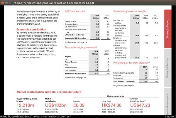 Adobe do acrobat pdf programa