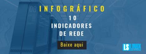 Infográfico 10 Indicadores de rede, clique aqui!