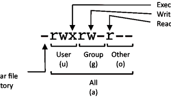 Cisco VIRL to study for CCNP Routing, Switch and