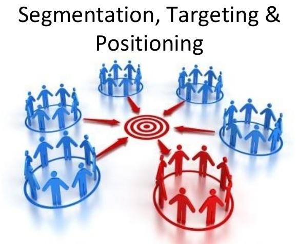 行銷STP幫你找到真正的精準客戶1-林瑋網路行銷策略站