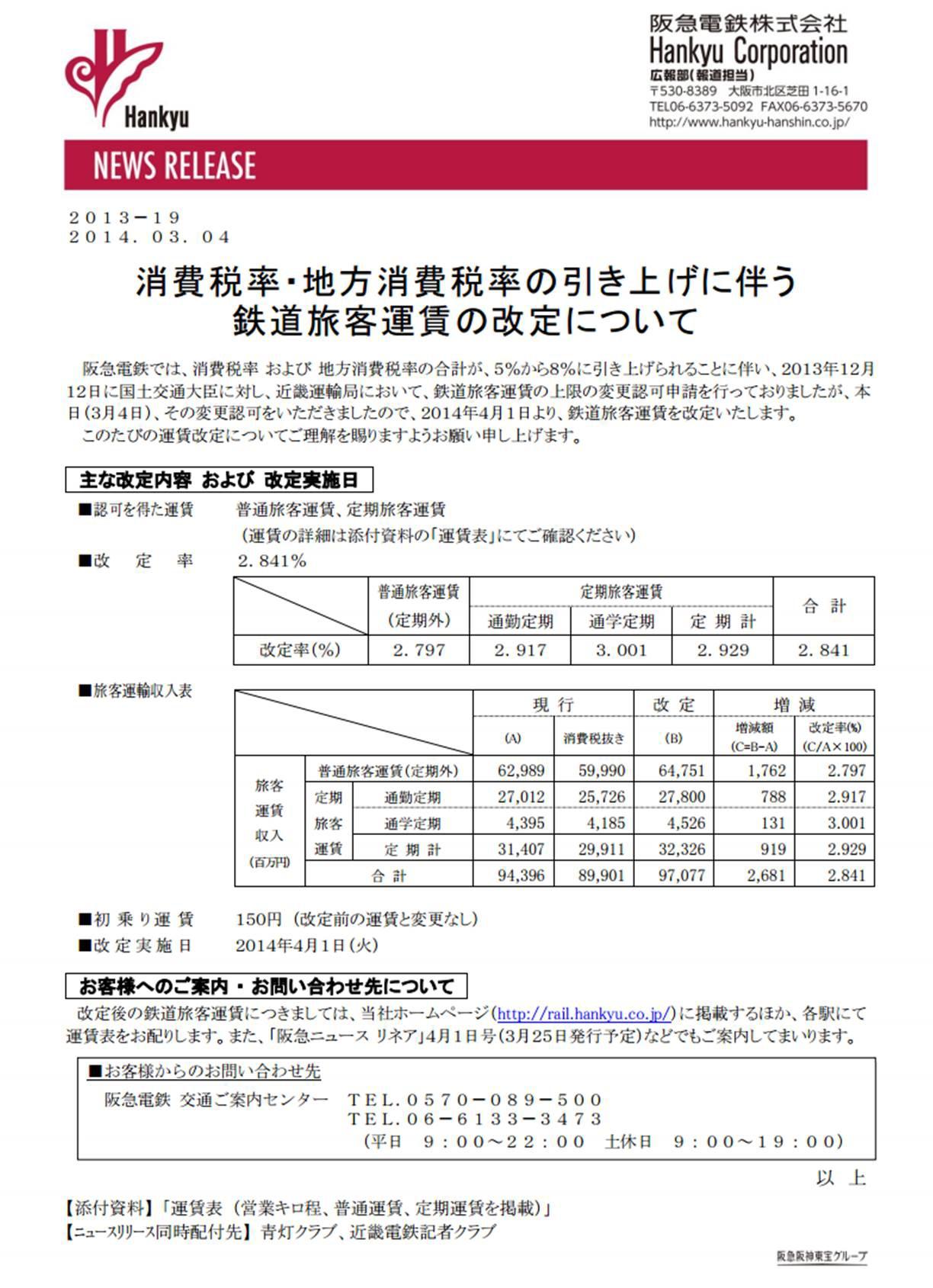 jr 西日本 運賃 改定