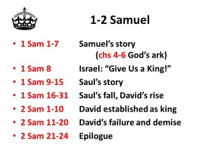 Outline of 1-2 Samuel