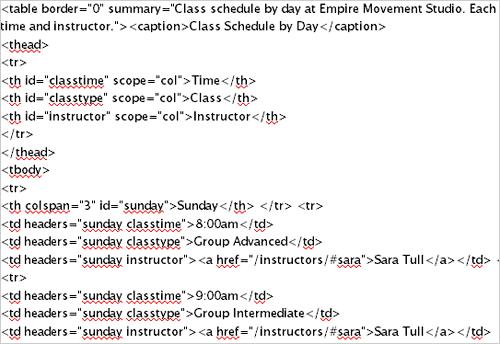 html table markup