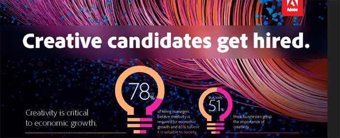 Creative candidates get hired Adobe survey results
