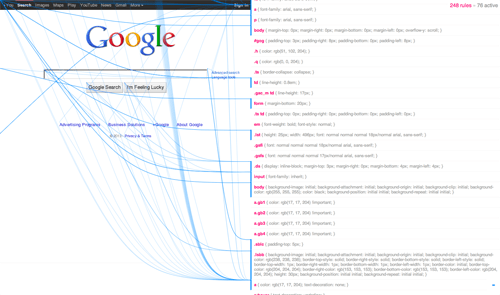 screenshot of how CSS interacts with a page