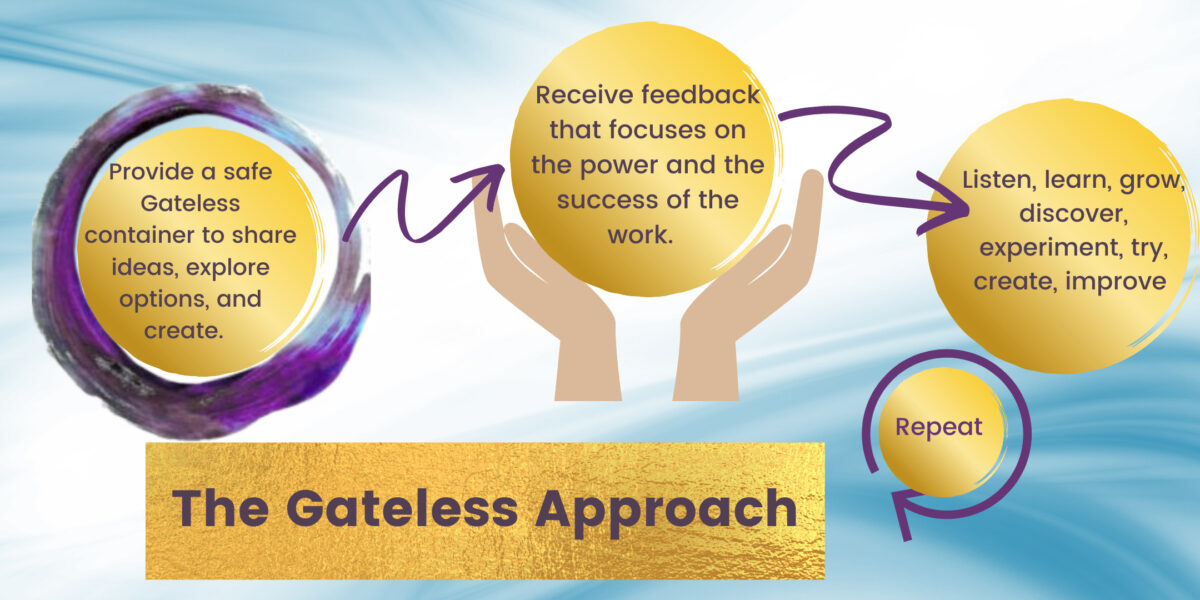 Gateless: The Power of Positive Feedback
