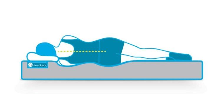 sleepbear-mattress