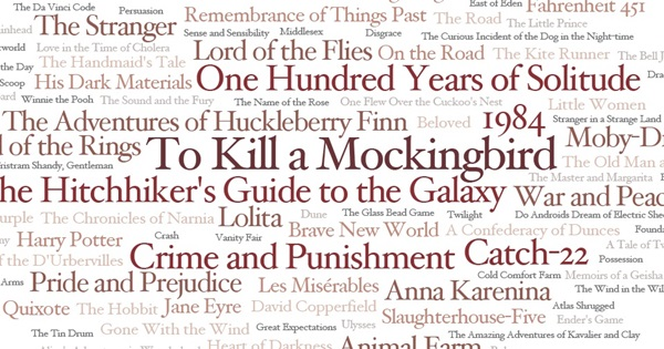 Image result for 100 books everyone should read bbc