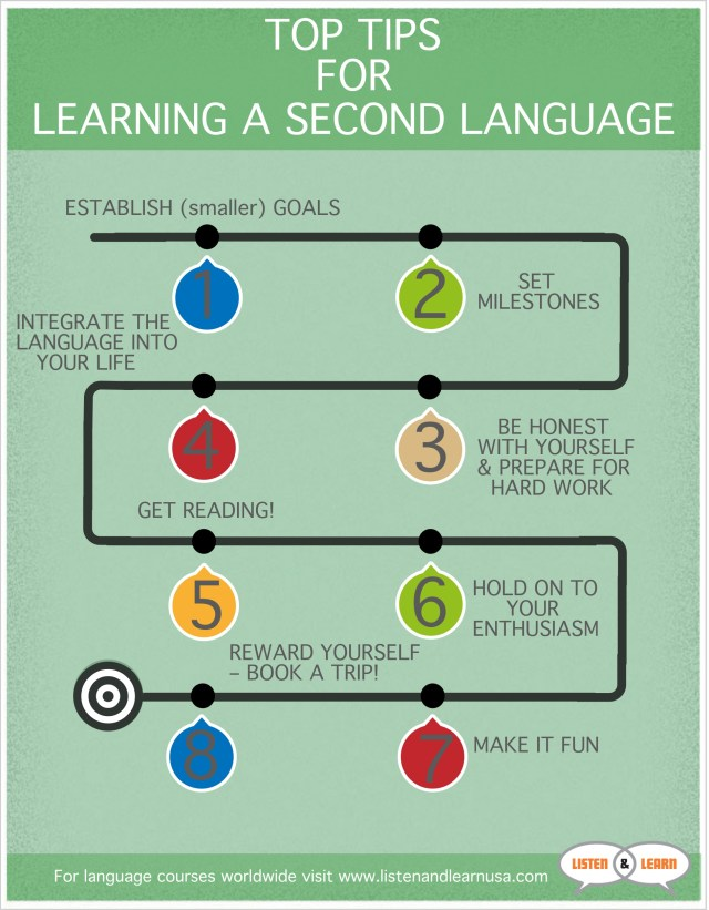 learn a new language by yourself
