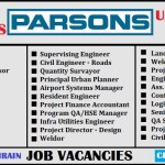 Latest Job Vacancies in  PARSON | Any Graduate/ Any Degree / Diploma / ITI |Btech | MBA | +2 | Post Graduates | Dubai,Abu Dhabi,Qatar,Saudi Arabia,UAE