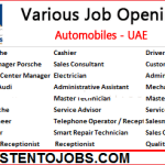 1000+ Huge Job Vacancies in Al Nabooda Automobiles 2019| Any Graduate/ Any Degree / Diploma / ITI |Btech | MBA | +2 | Post Graduates | UAE