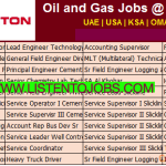 Huge Latest Job Vacancies in Halliburton @UAE,USA,UK