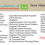 Huge Latest Job Vacancies in Qatar General Electricity and Water Corporation (KAHRAMAA) | Any Graduate/ Any Degree / Diploma / ITI |Btech | MBA | +2 | Post Graduates  | Qatar,UAE