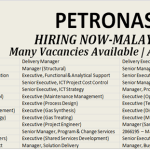 LATEST Job Openings in PETRONAS 2017| Any Graduate/ Any Degree / Diploma / ITI |Btech | MBA | +2 | Post Graduates | MALAYSIA