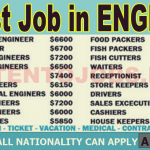 Latest Jobs Vacancies in England 2018| Any Graduate/ Any Degree / Diploma / ITI |Btech | MBA | +2 | Post Graduates | Apply Online