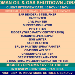 Latest Urgent Oil and Gas Vacancies in Oman