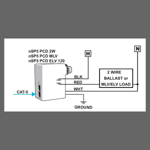 nSP5 PCD ELV 120 – nLIGHT RELAY PACK: SWITCHING & DIMMING