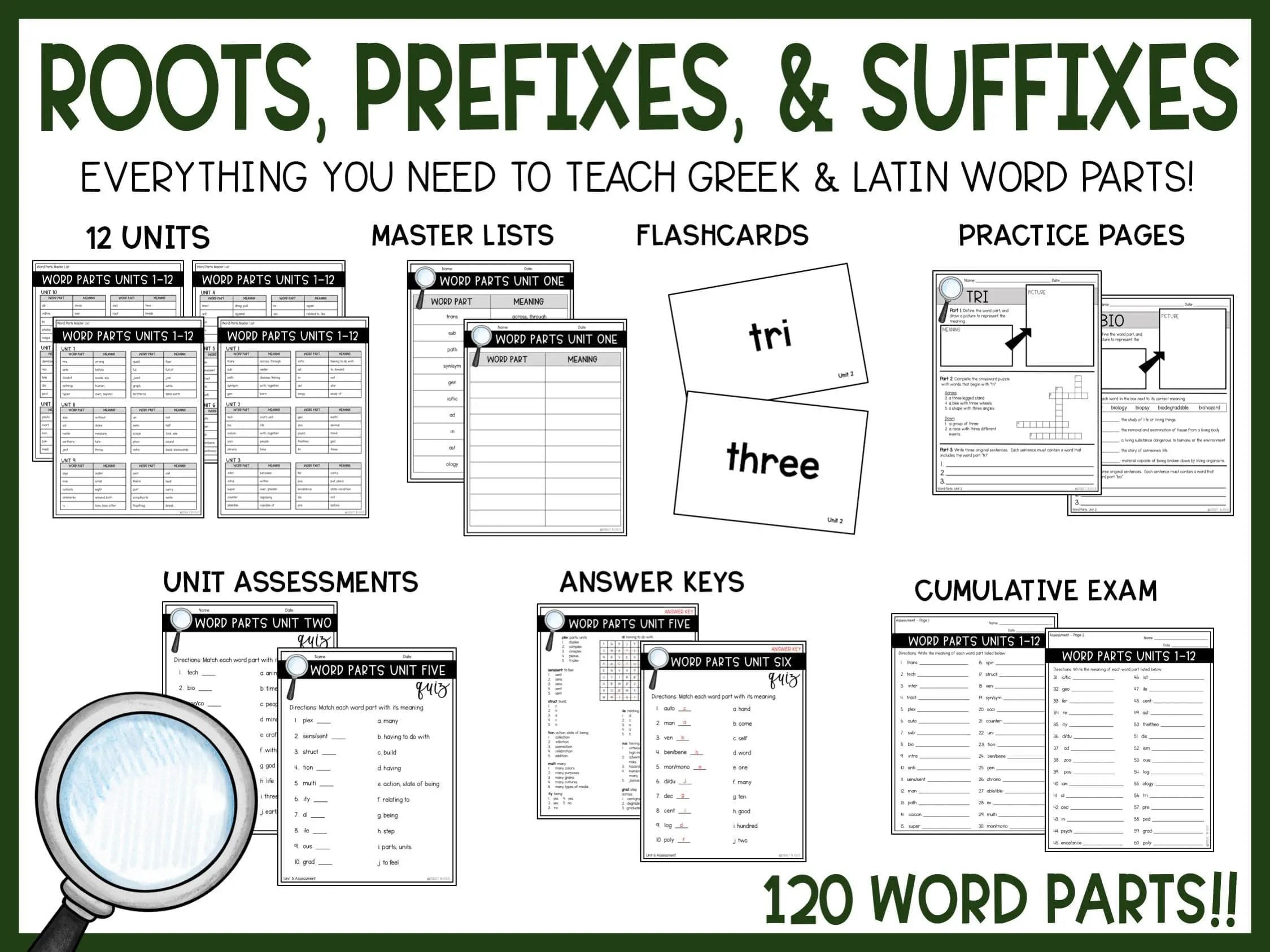 120 Root Words Prefixes And Suffixes List