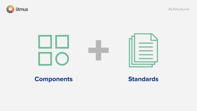 composants + normes = système de conception