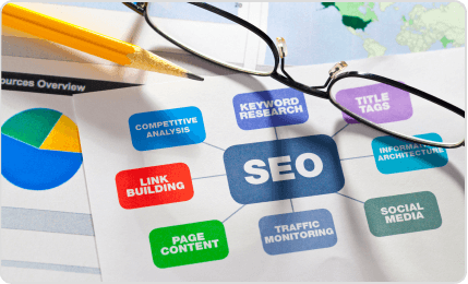 SEO Services for your Business Growth in Malaysia