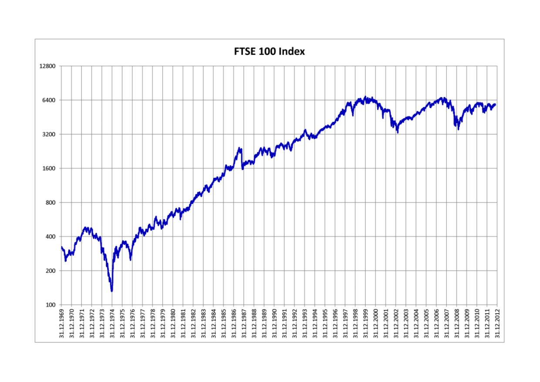 1280px-FTSE_100_Index