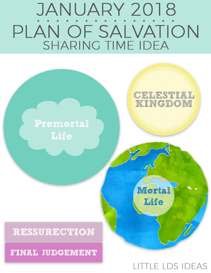 Plan of Salvation Sharing Time Idea