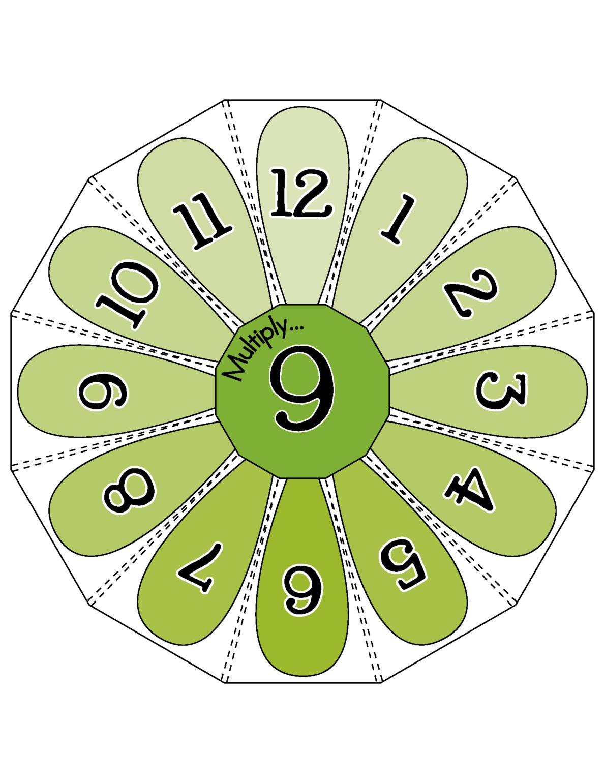 Multiplication Wheels Little Learning Lovies