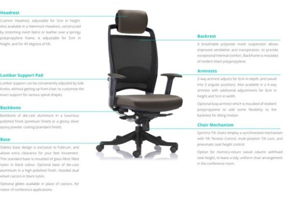 Synchronise Synching Mechanism Office Chair