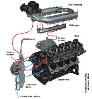 Ford 60 Powerstroke EGR Delete, EGR Valve, and EGR Cooler