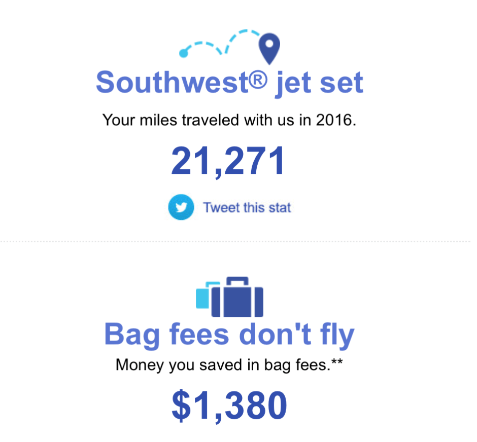 Miles Flown with Southwest Airlines
