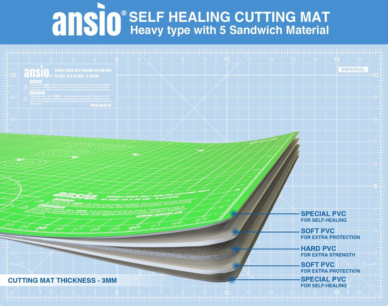 ansio a2 45cm x 60cm double sided cutting mat u2013 lime blue - Self Healing Cutting Mat