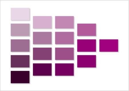 紫チャート